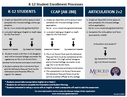 K12 Enrollment Process